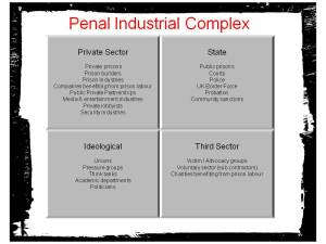 Penal Industrial Complex with table